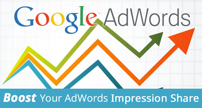 How to Boost Adwords Impression Share